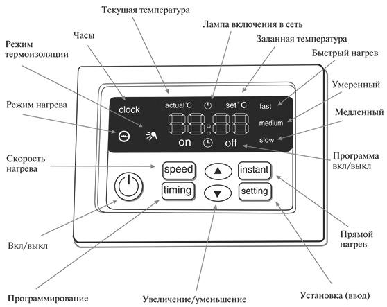 блок управления водонагревателя Thermex IR 300 V