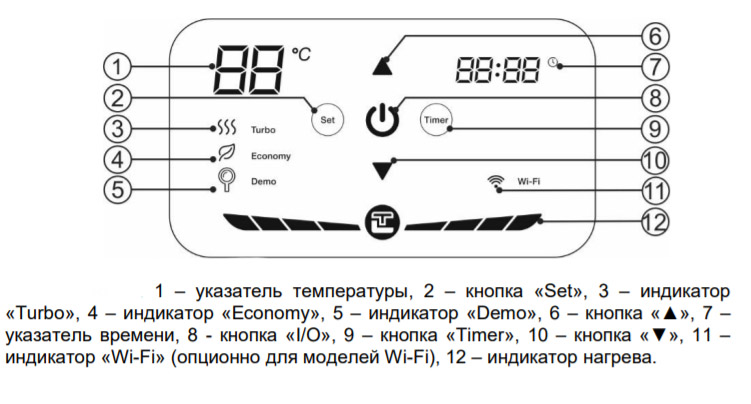 панель управления водонагревателя Thermex ID 100 V PRO Wi-Fi