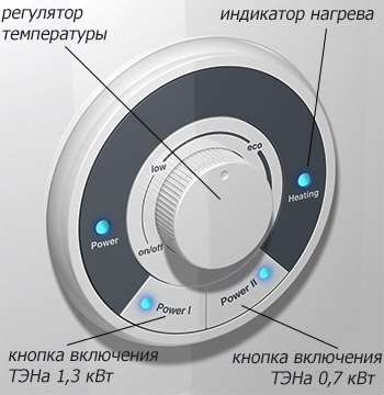 панель управления водонагревателя Thermex Ceramik 80H