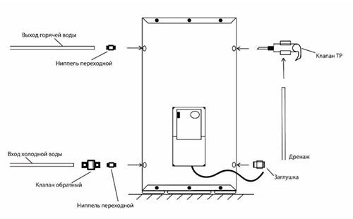 внешняя схема бойлера Термекс ER 120F